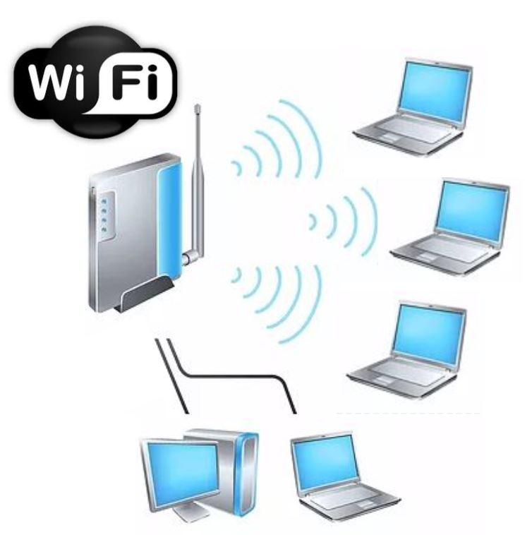 Wifi for office or home