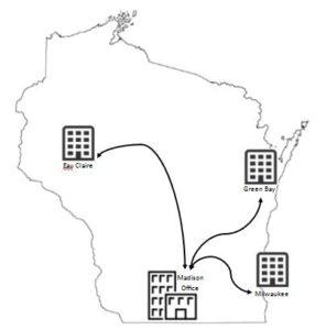 Computer Network Setup & Maintenance