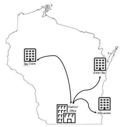 Computer Network Setup Maintenance